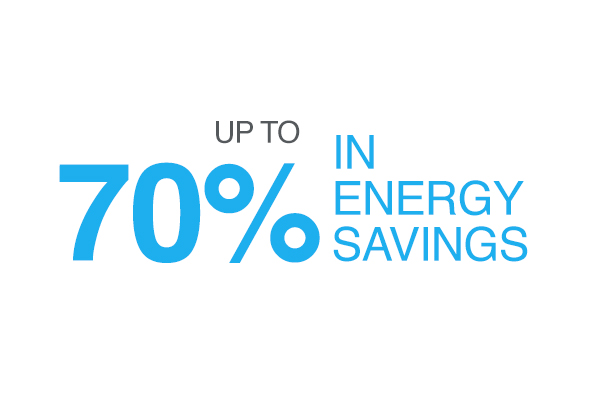 Up to 70% in Energy Savings