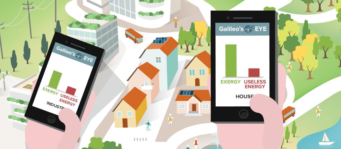 Galileo's-Eye-methology-app